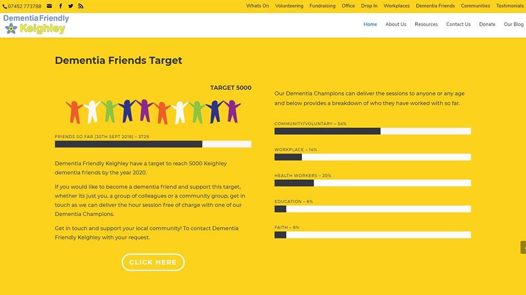 Dementia-homepage-dynamic-webwoo-design-min